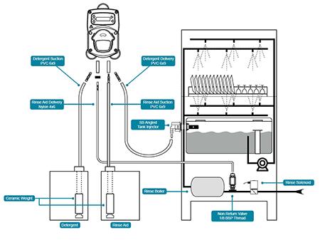 Installation schematics